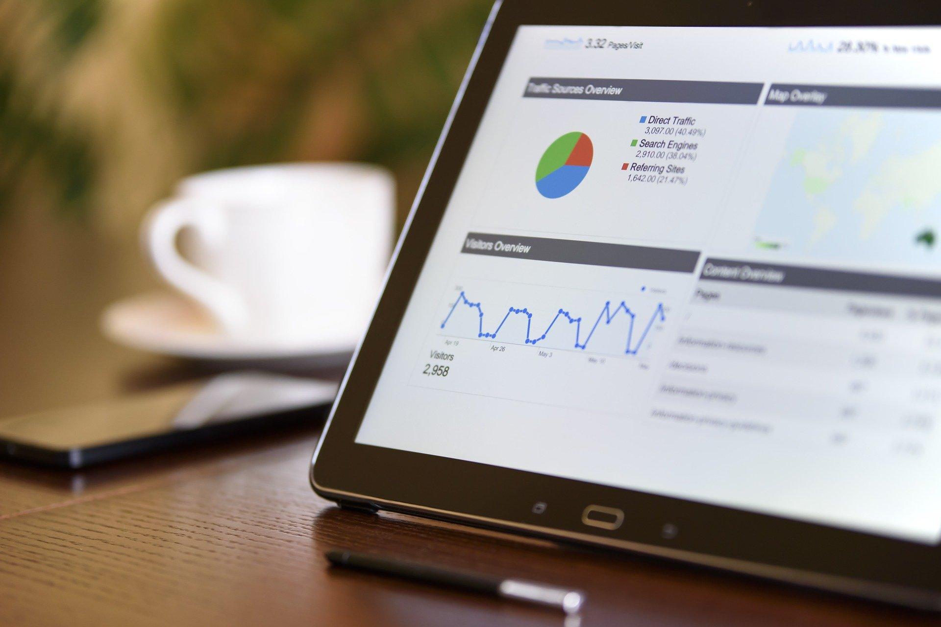 analyse campagne marketing, calcul ROI Excel, QlikView, QlikSense, Power BI